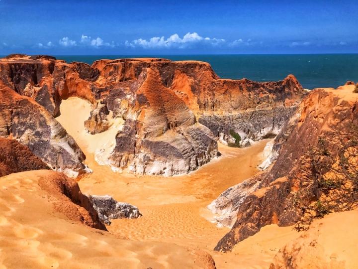 Dicas de Morro Branco –Ceará